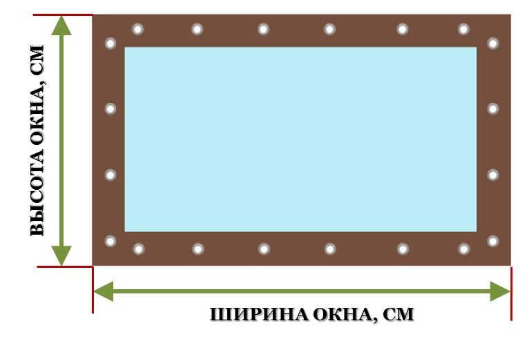 Размеры мягких окон